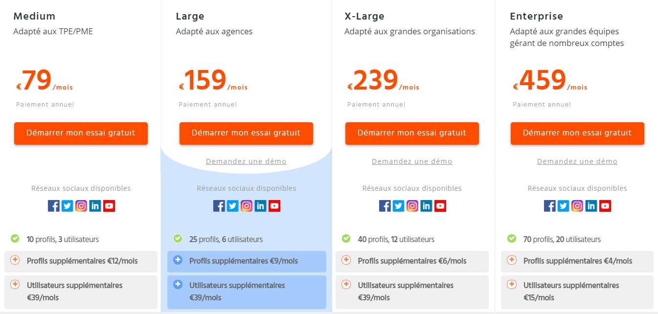 Les prix de Agropulse, le gestionnaire de réseaux sociaux pour les community manager