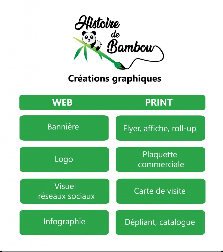 details-graphiques