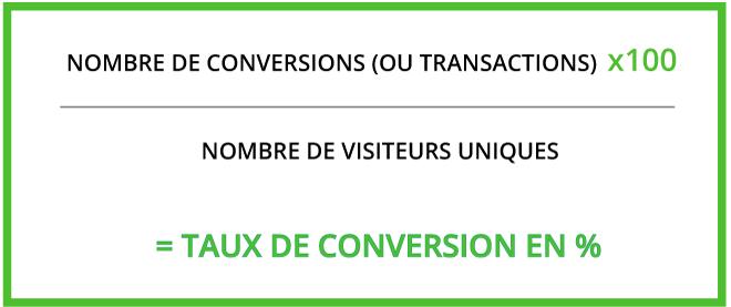 calcul-taux-de-conversion-ecommerce